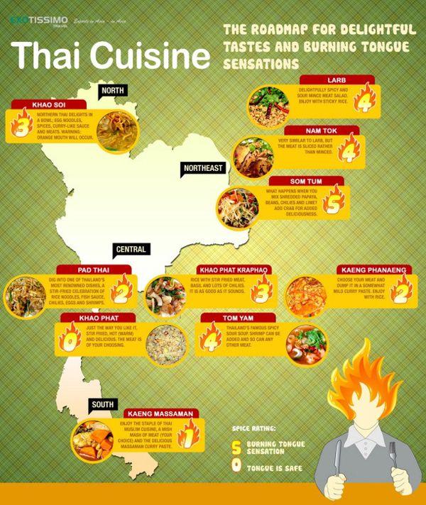 Thai Cuisine – 4 Regional styles of cooking